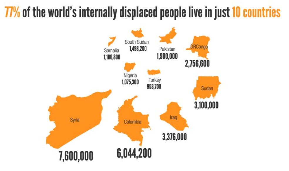 World displacement 2014 map